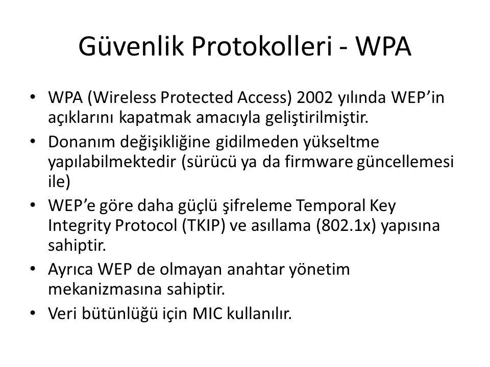 Güvenlik Protokolleri - WPA
