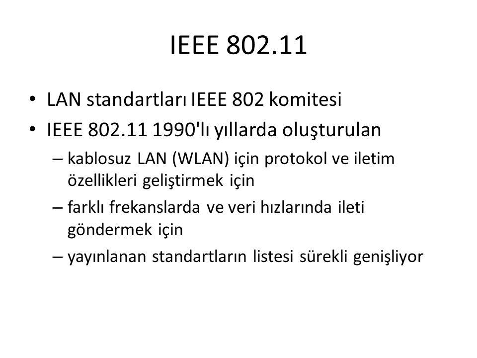 IEEE 802.11 LAN standartları IEEE 802 komitesi