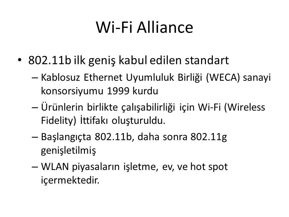 Wi-Fi Alliance 802.11b ilk geniş kabul edilen standart