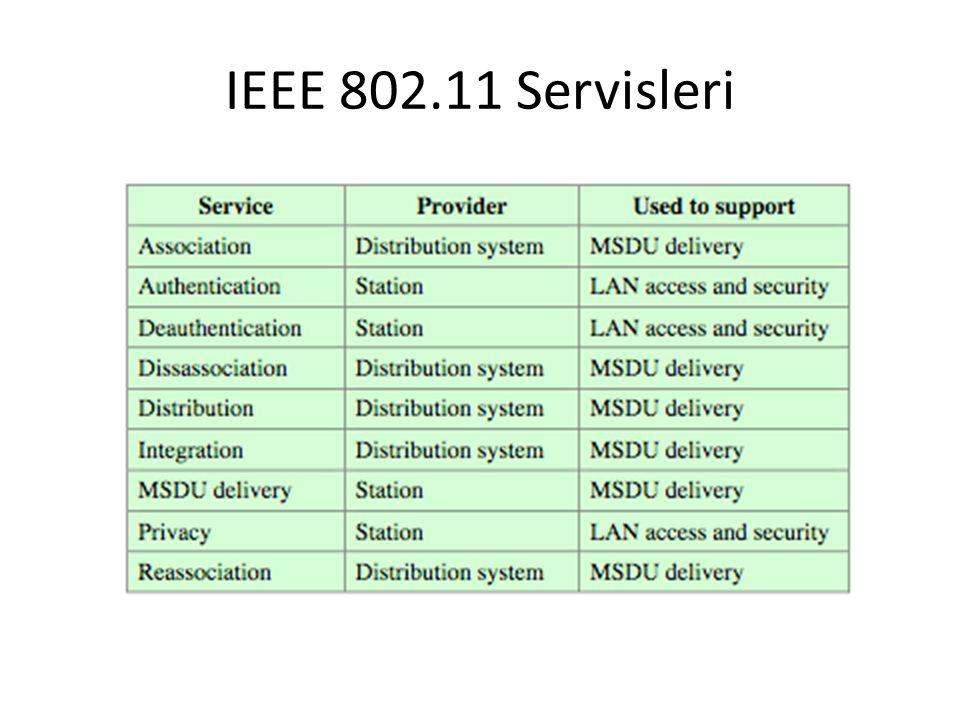 IEEE 802.11 Servisleri