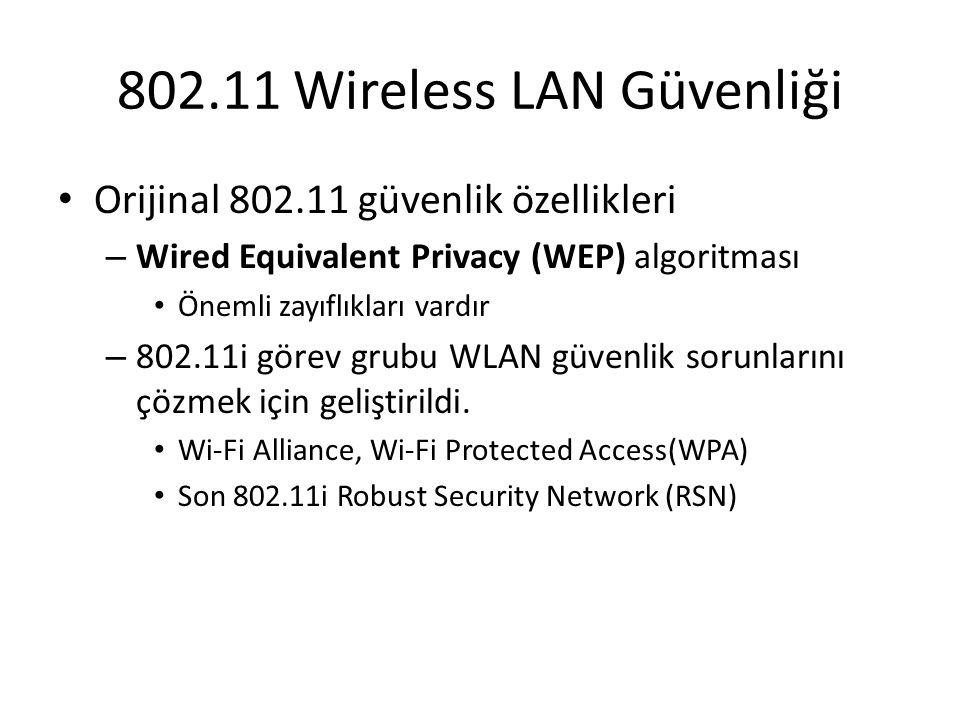 802.11 Wireless LAN Güvenliği