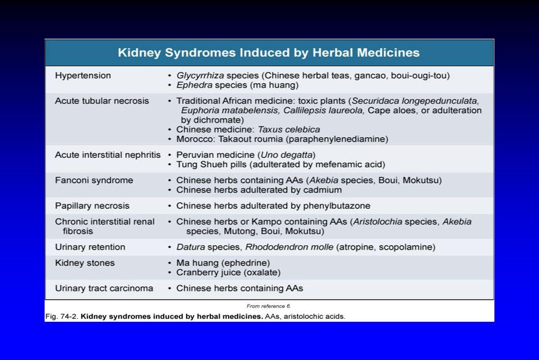 Comprehensive Clinical Nephrology