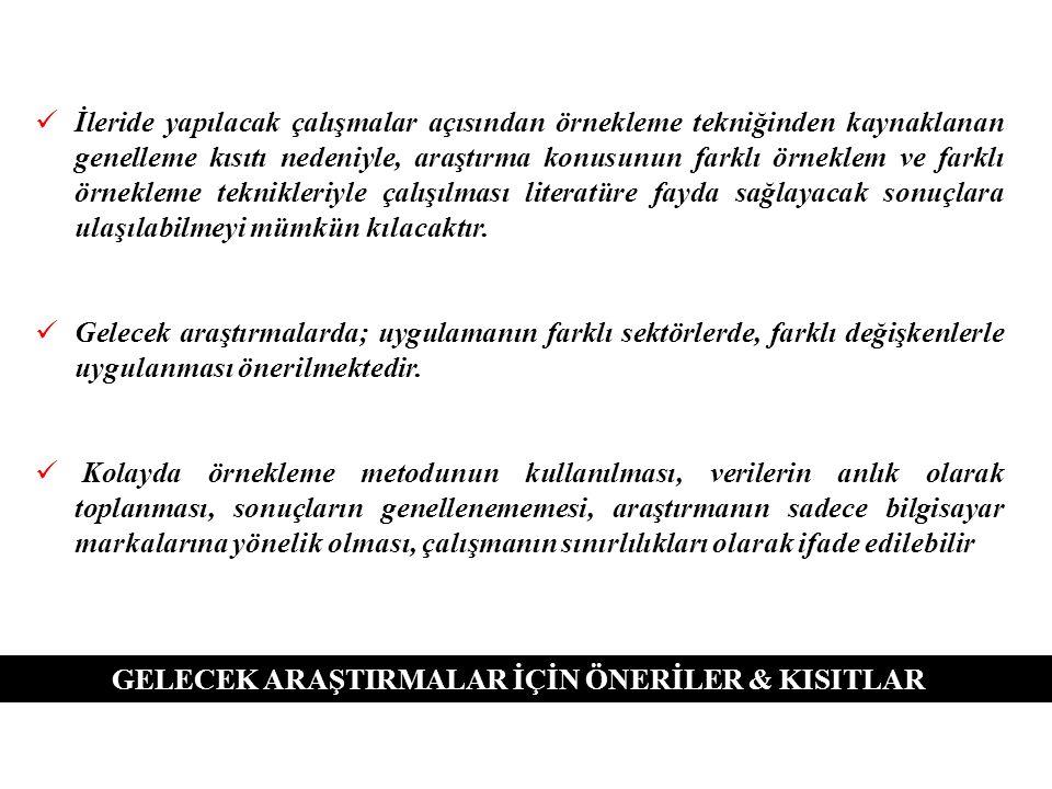 GELECEK ARAŞTIRMALAR İÇİN ÖNERİLER & KISITLAR