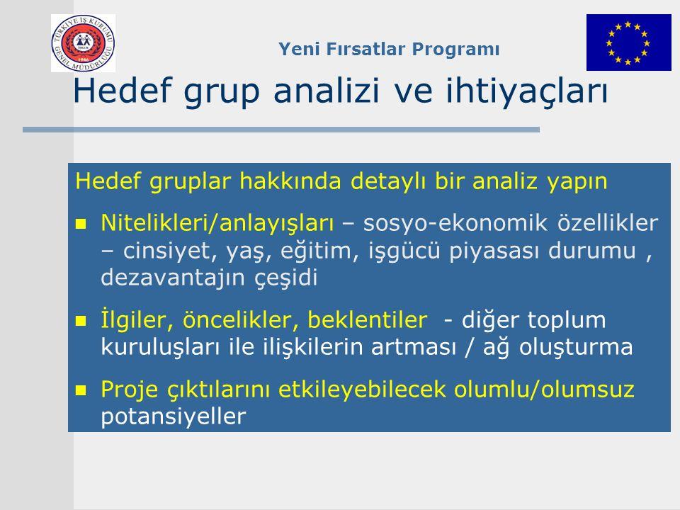 Hedef grup analizi ve ihtiyaçları
