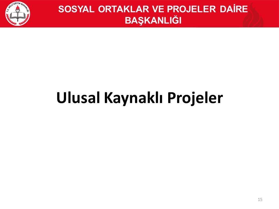 Ulusal Kaynaklı Projeler