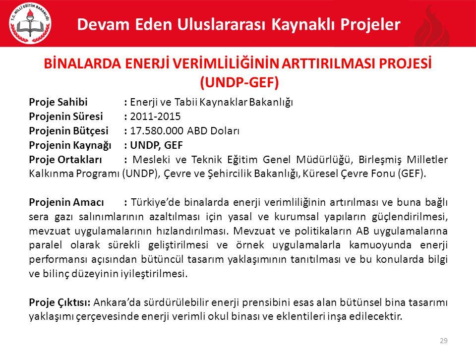 Devam Eden Uluslararası Kaynaklı Projeler