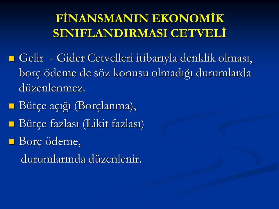 FİNANSMANIN EKONOMİK SINIFLANDIRMASI CETVELİ