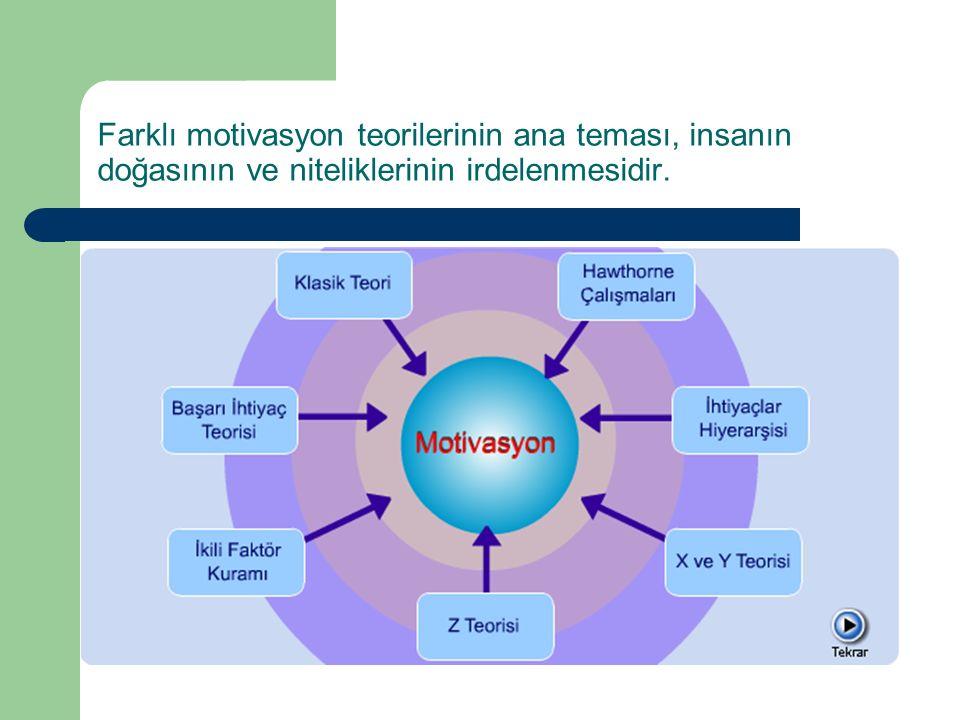 Farklı motivasyon teorilerinin ana teması, insanın doğasının ve niteliklerinin irdelenmesidir.