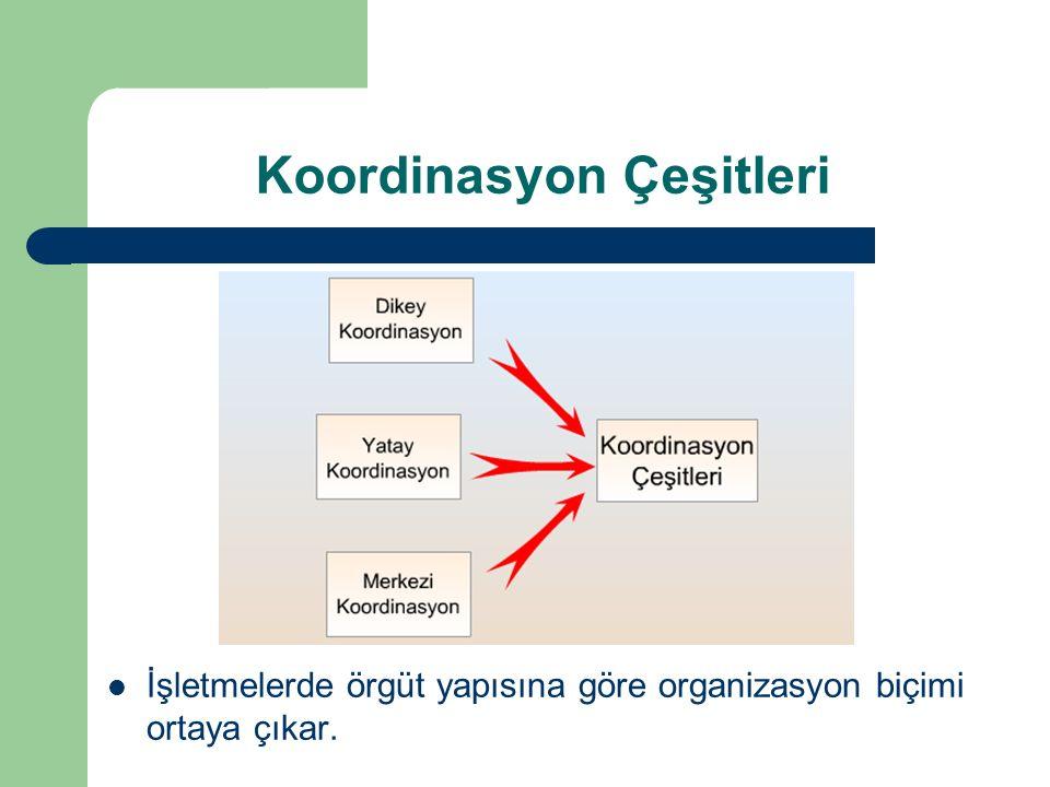 Koordinasyon Çeşitleri