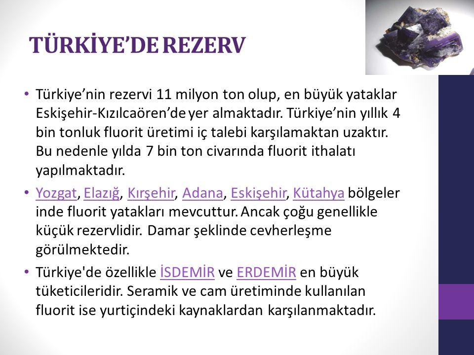 TÜRKİYE'DE REZERV