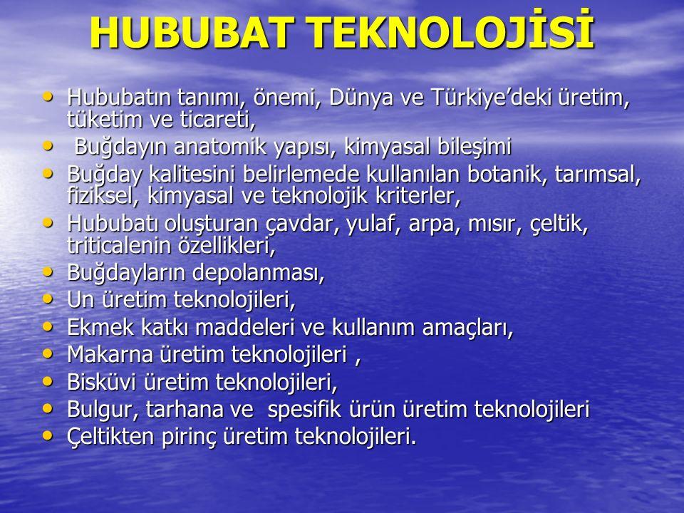 HUBUBAT TEKNOLOJİSİ Hububatın tanımı, önemi, Dünya ve Türkiye'deki üretim, tüketim ve ticareti, Buğdayın anatomik yapısı, kimyasal bileşimi.