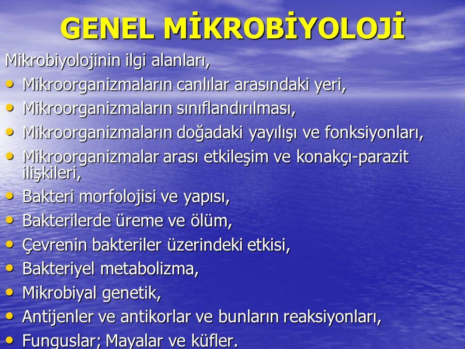 GENEL MİKROBİYOLOJİ Mikrobiyolojinin ilgi alanları,