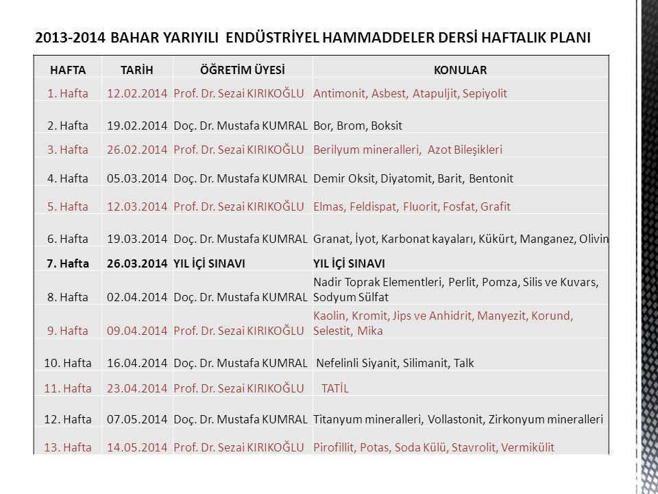 2013-2014 BAHAR YARIYILI ENDÜSTRİYEL HAMMADDELER DERSİ HAFTALIK PLANI