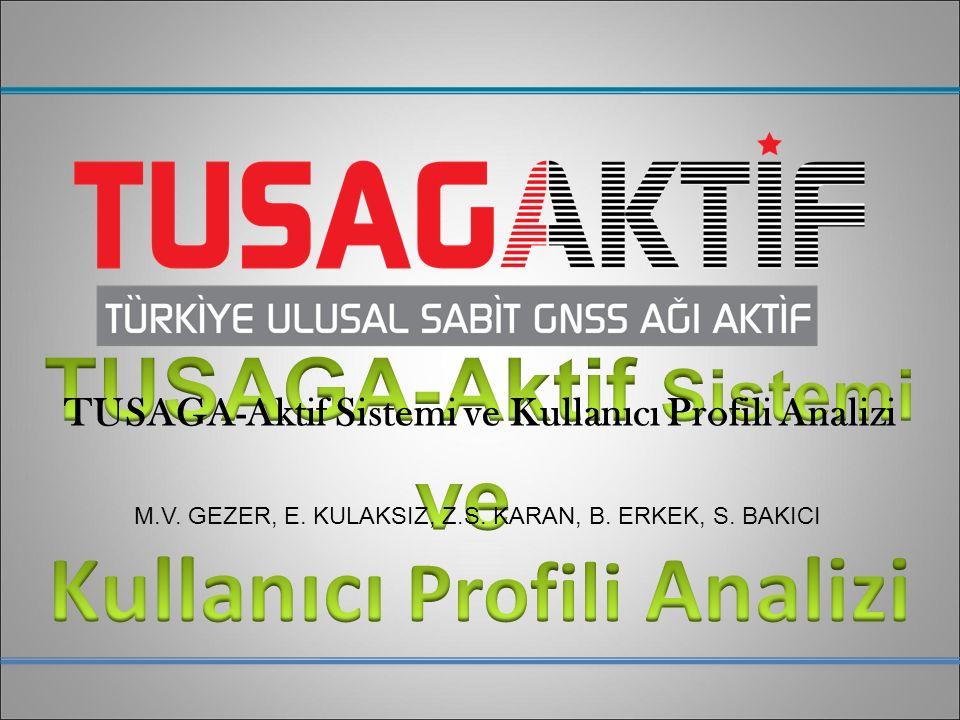 Kullanıcı Profili Analizi
