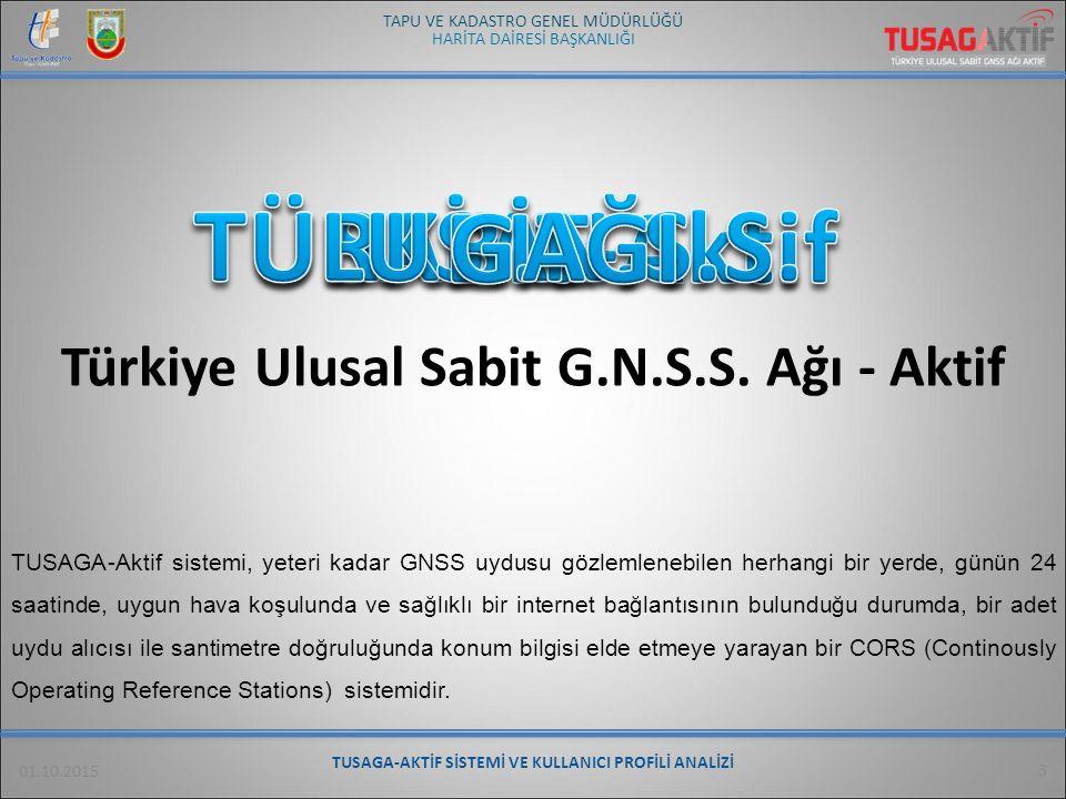 T U LUSAL SA BİT G .N.S.S. A -Aktif ĞI
