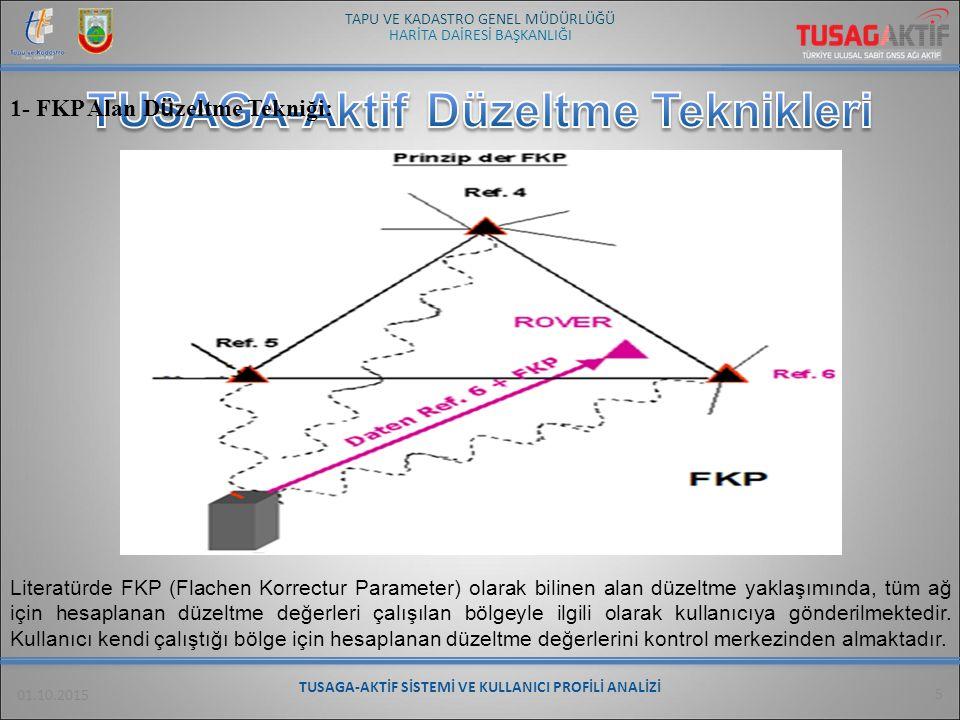 TUSAGA-Aktif Düzeltme Teknikleri