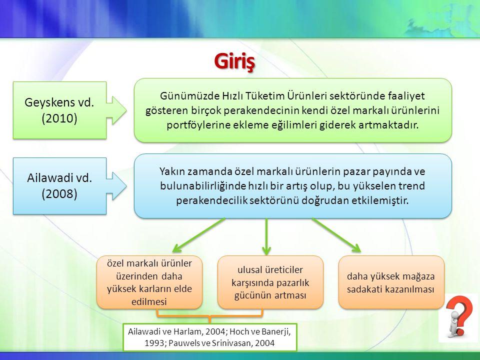 Giriş Geyskens vd. (2010) Ailawadi vd. (2008)