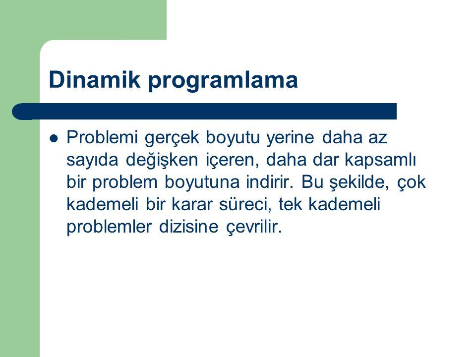 Dinamik programlama