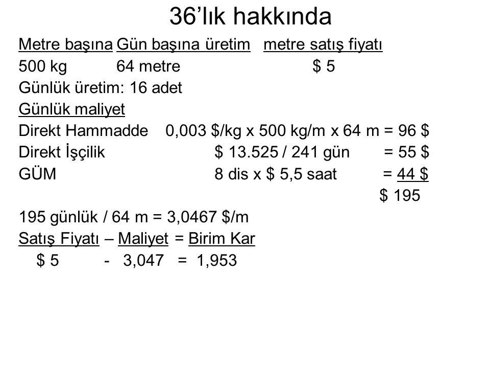 36'lık hakkında Metre başına Gün başına üretim metre satış fiyatı