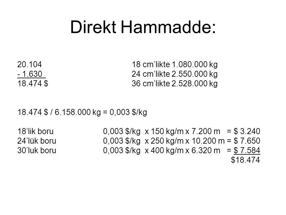 Direkt Hammadde: 20.104 18 cm'likte 1.080.000 kg