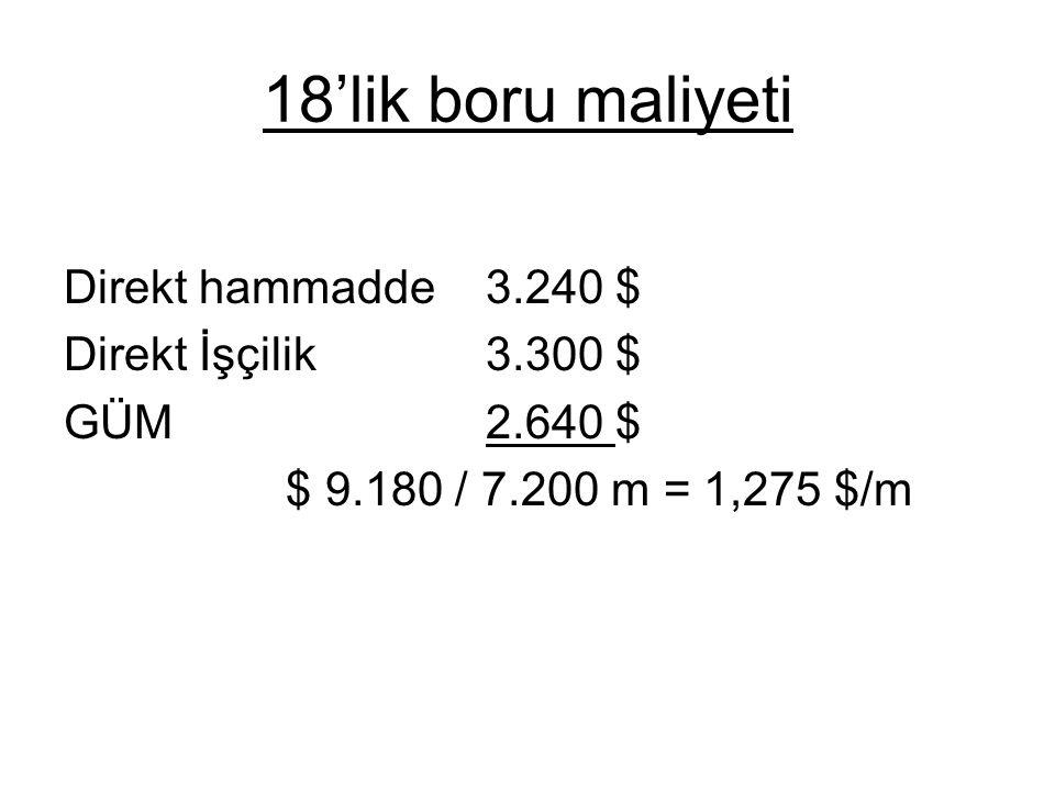 18'lik boru maliyeti Direkt hammadde 3.240 $ Direkt İşçilik 3.300 $