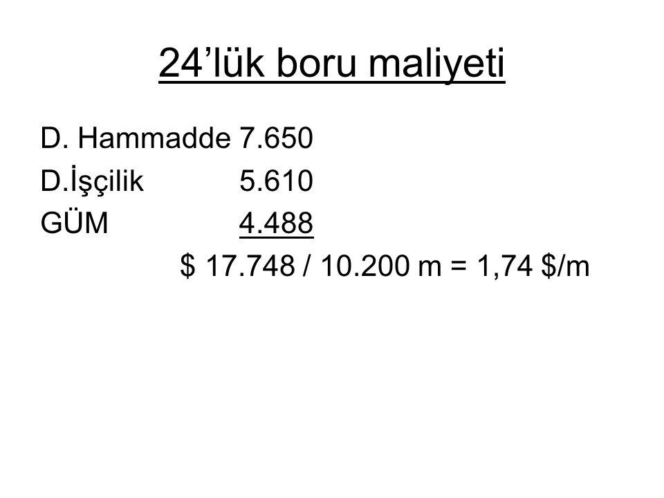 24'lük boru maliyeti D. Hammadde 7.650 D.İşçilik 5.610 GÜM 4.488