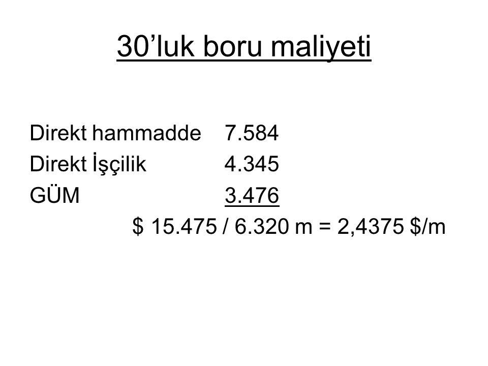 30'luk boru maliyeti Direkt hammadde 7.584 Direkt İşçilik 4.345