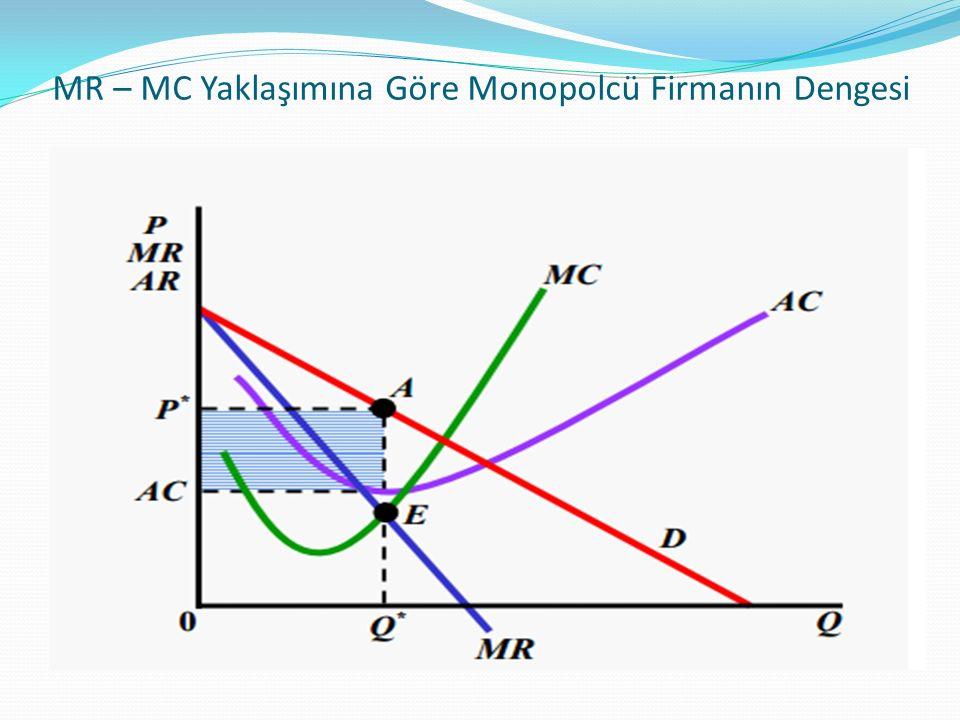 MR – MC Yaklaşımına Göre Monopolcü Firmanın Dengesi