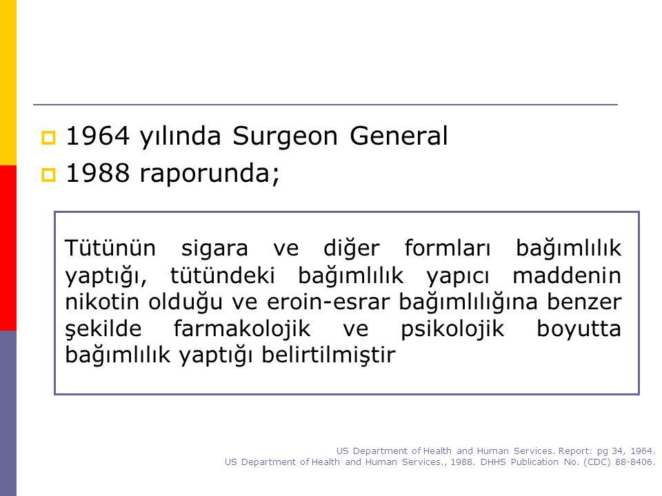 1964 yılında Surgeon General 1988 raporunda;