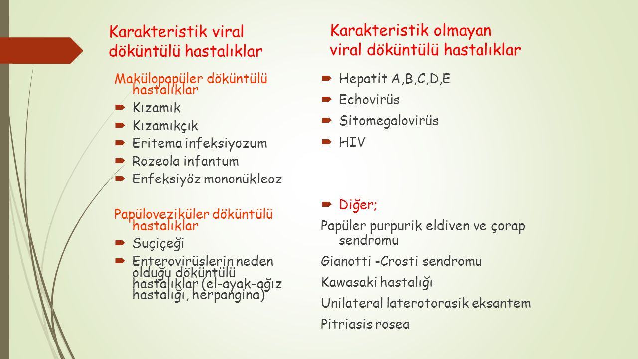 Karakteristik viral döküntülü hastalıklar Karakteristik olmayan