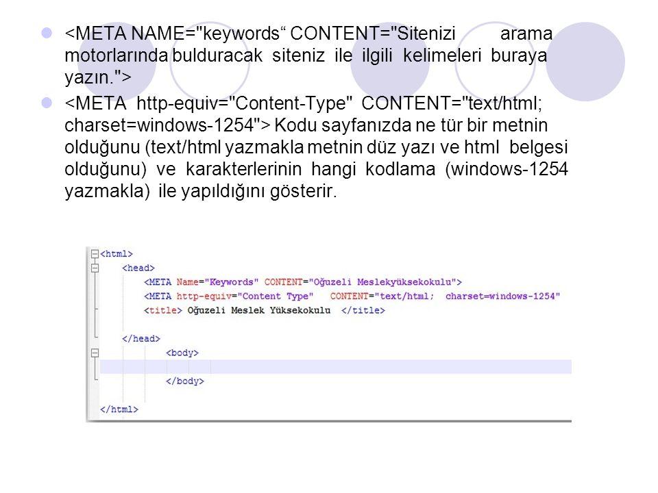 <META NAME= keywords CONTENT= Sitenizi