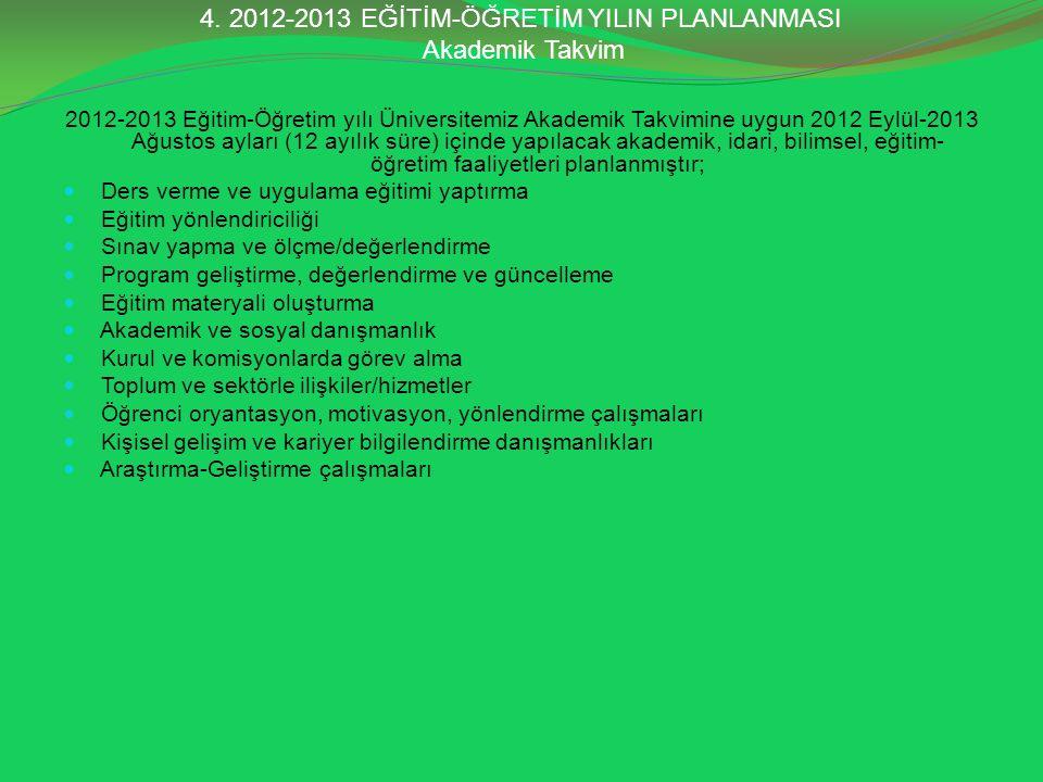4. 2012-2013 EĞİTİM-ÖĞRETİM YILIN PLANLANMASI Akademik Takvim