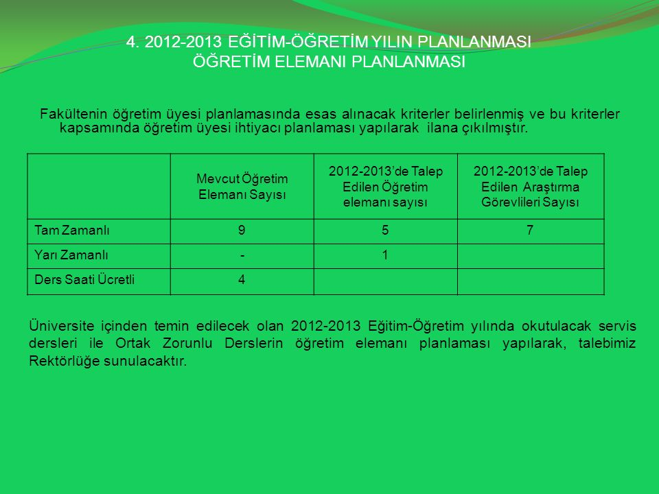 4. 2012-2013 EĞİTİM-ÖĞRETİM YILIN PLANLANMASI ÖĞRETİM ELEMANI PLANLANMASI