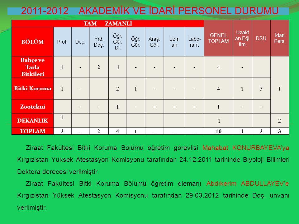 2011-2012 AKADEMİK VE İDARİ PERSONEL DURUMU