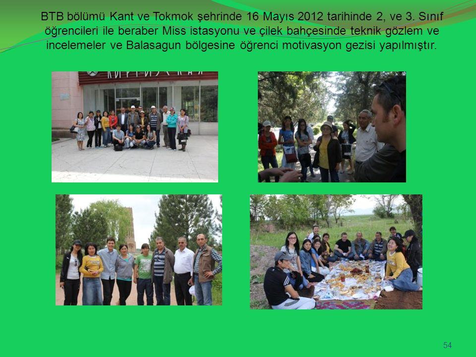 BTB bölümü Kant ve Tokmok şehrinde 16 Mayıs 2012 tarihinde 2, ve 3