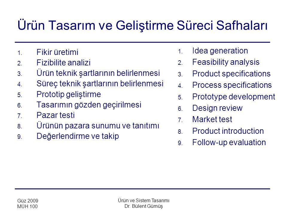 Ürün Tasarım ve Geliştirme Süreci Safhaları