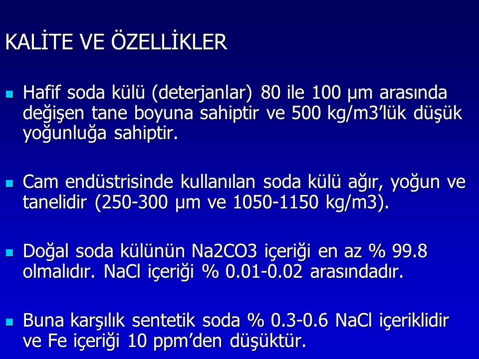 KALİTE VE ÖZELLİKLER Hafif soda külü (deterjanlar) 80 ile 100 µm arasında değişen tane boyuna sahiptir ve 500 kg/m3'lük düşük yoğunluğa sahiptir.