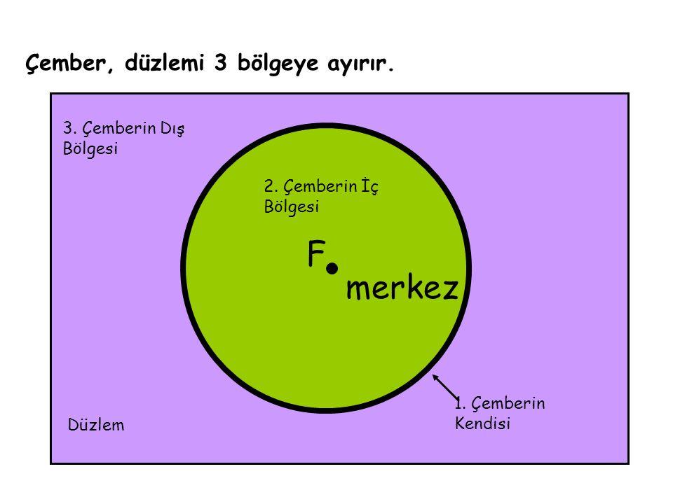 F merkez Çember, düzlemi 3 bölgeye ayırır. 3. Çemberin Dış Bölgesi