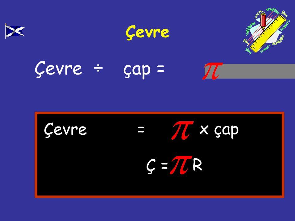 Çevre Çevre ÷ çap = 3.1415926535 Çevre = x çap Ç = R