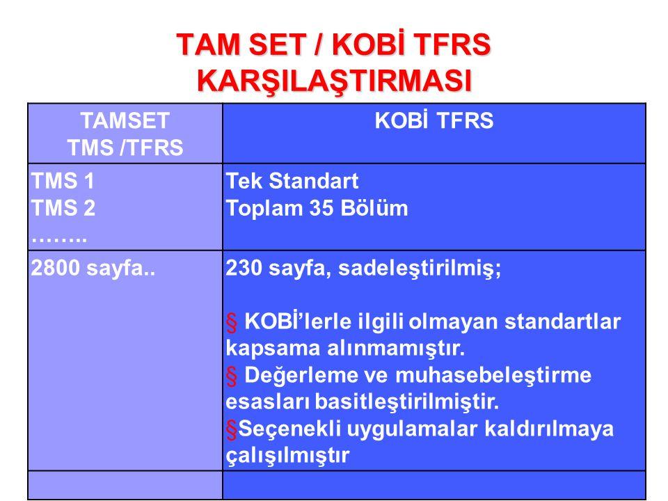 TAM SET / KOBİ TFRS KARŞILAŞTIRMASI