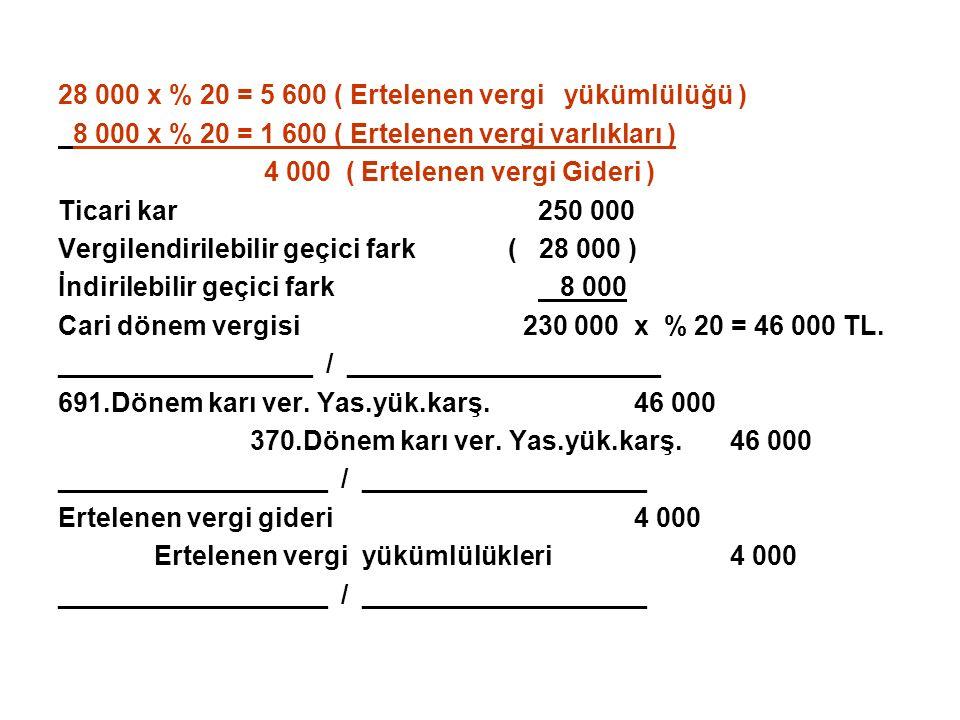 28 000 x % 20 = 5 600 ( Ertelenen vergi yükümlülüğü )