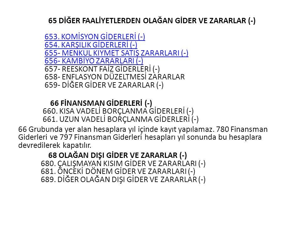 65 DİĞER FAALİYETLERDEN OLAĞAN GİDER VE ZARARLAR (-) 653