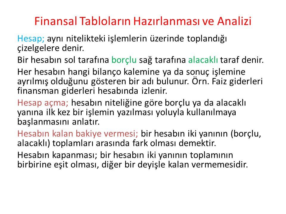 Finansal Tabloların Hazırlanması ve Analizi
