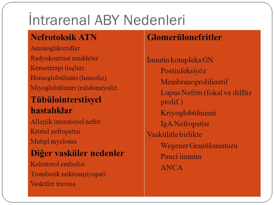 İntrarenal ABY Nedenleri