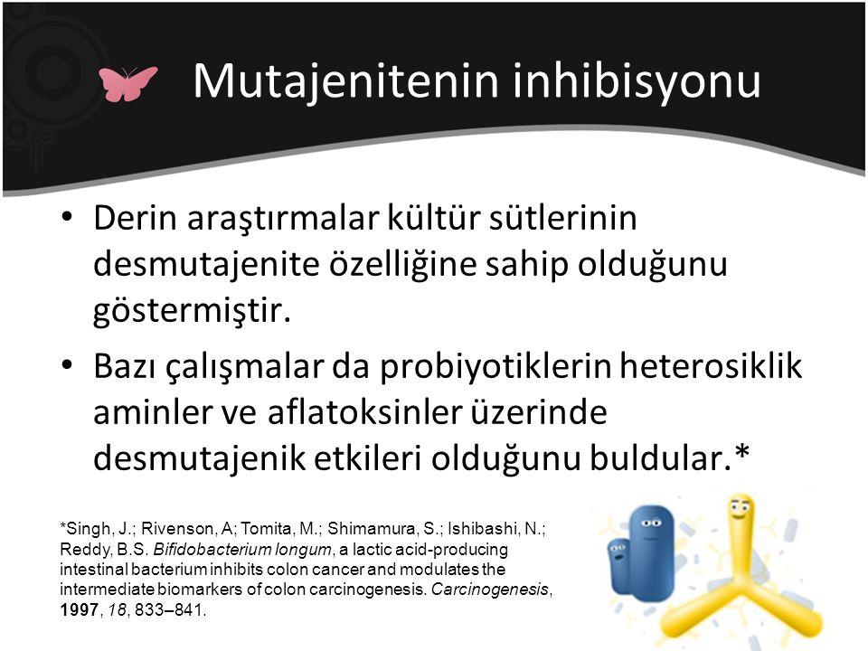 Mutajenitenin inhibisyonu