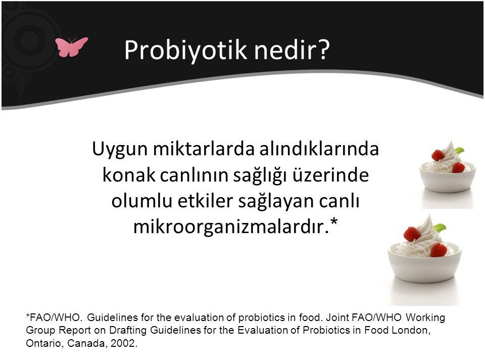 Probiyotik nedir Uygun miktarlarda alındıklarında konak canlının sağlığı üzerinde olumlu etkiler sağlayan canlı mikroorganizmalardır.*