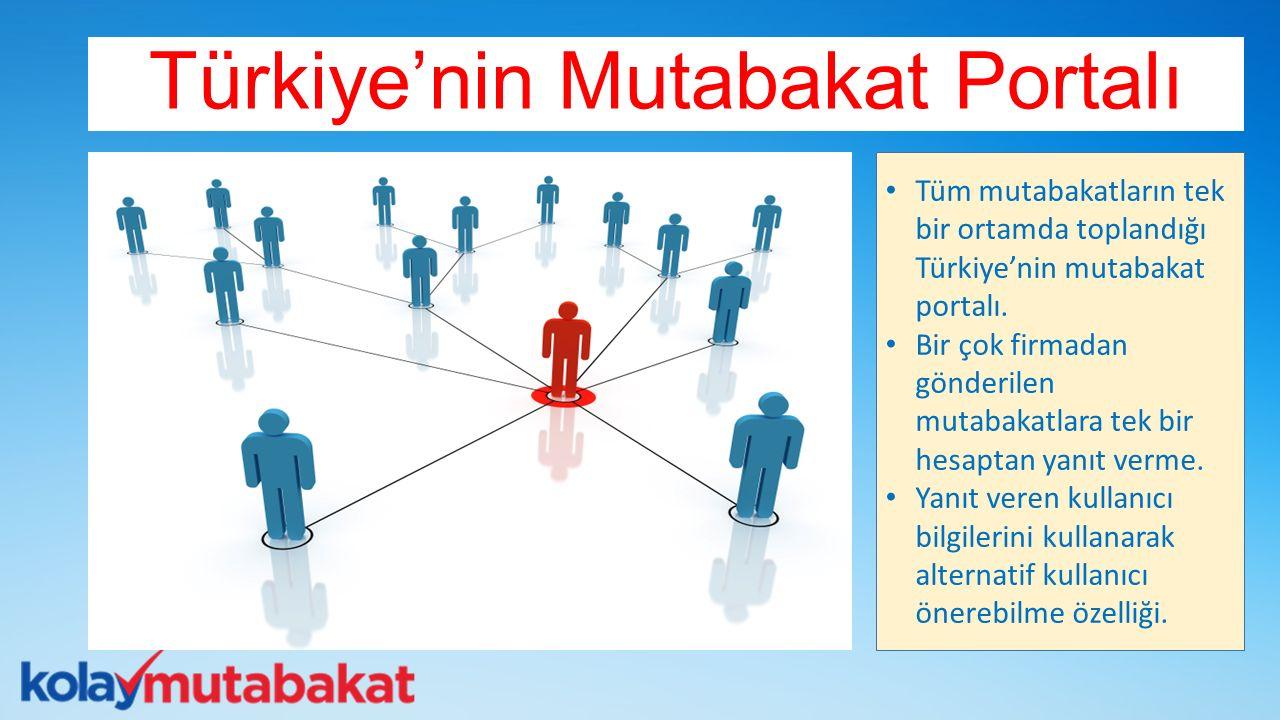 Türkiye'nin Mutabakat Portalı