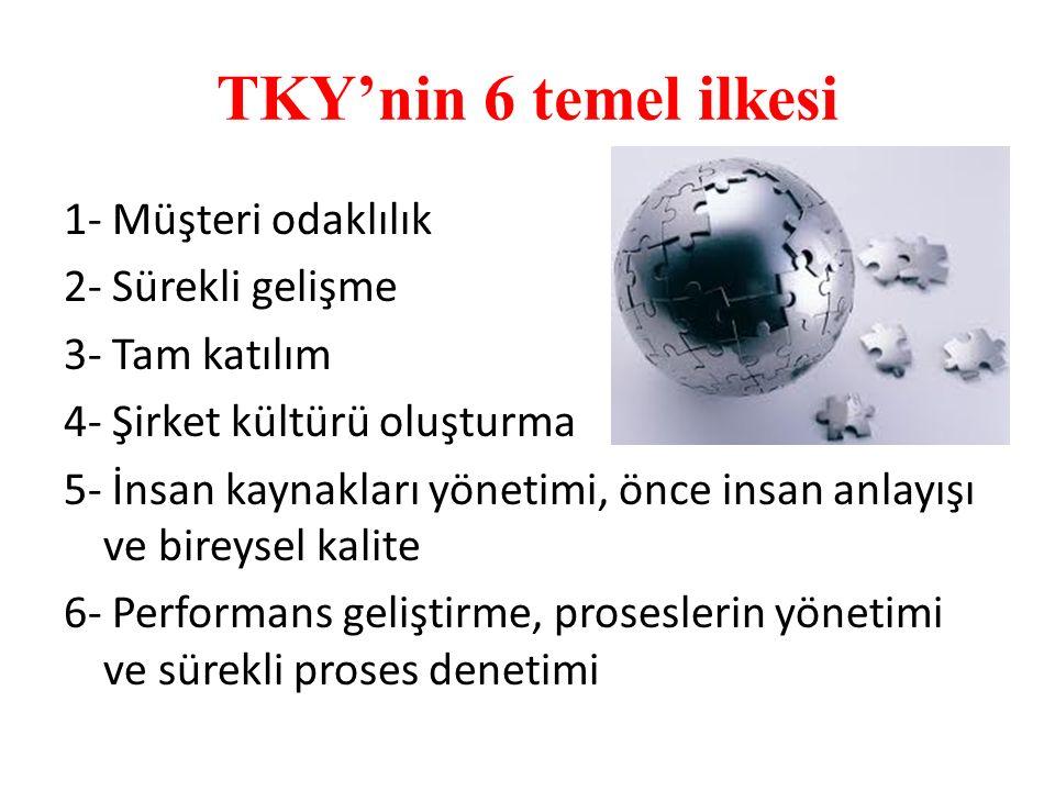 TKY'nin 6 temel ilkesi 1- Müşteri odaklılık 2- Sürekli gelişme