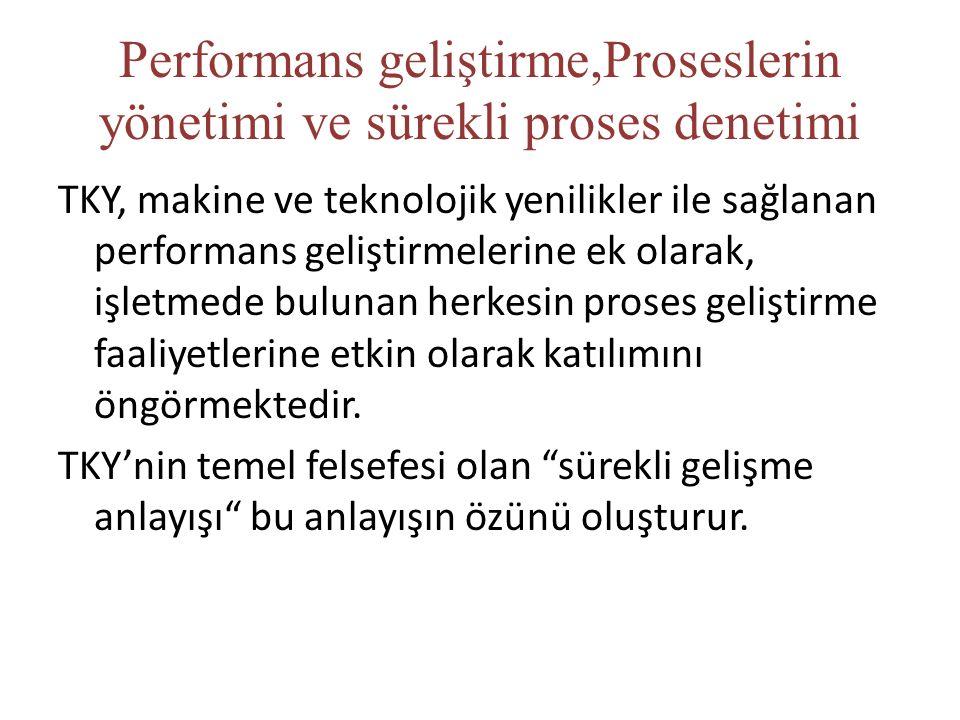 Performans geliştirme,Proseslerin yönetimi ve sürekli proses denetimi