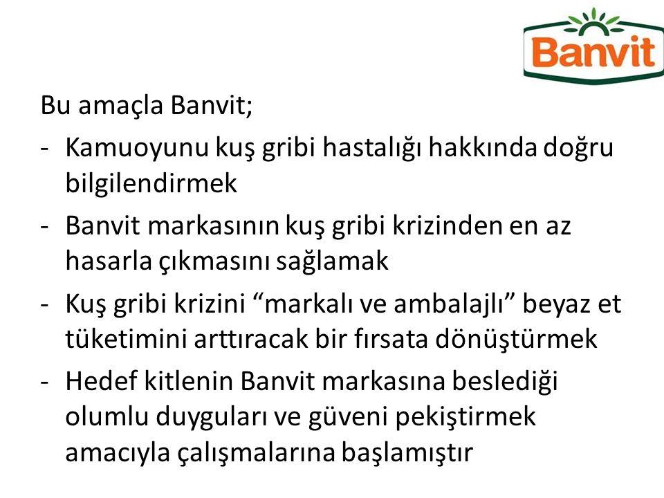 Bu amaçla Banvit; Kamuoyunu kuş gribi hastalığı hakkında doğru bilgilendirmek.